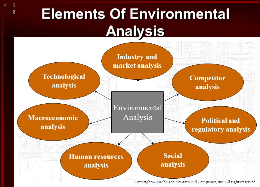 an analysis of technological era Read the era of incremental change in the technology innovation life cycle: an analysis of the automotive emission control industry, research policy on deepdyve.