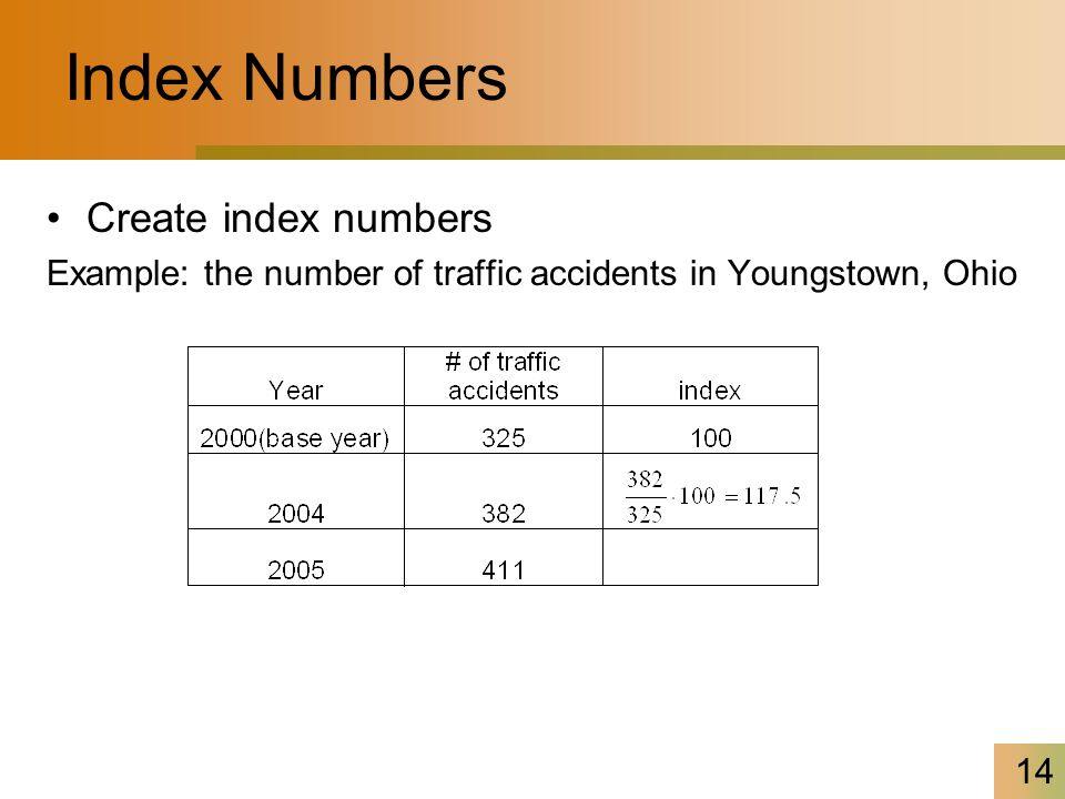 how to create index numbers