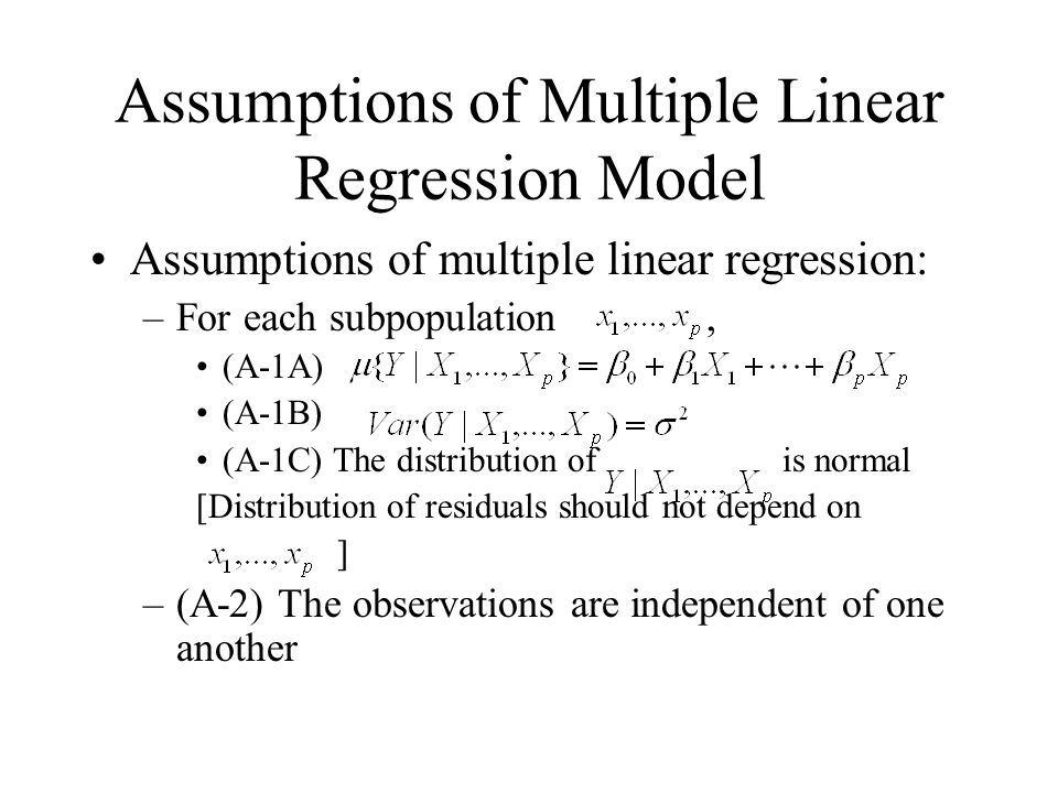 Assumptions of Multiple Linear Regression Model