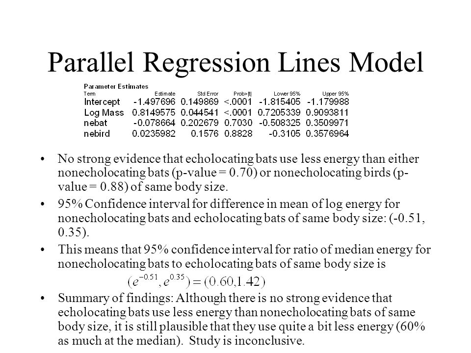 Parallel Regression Lines Model