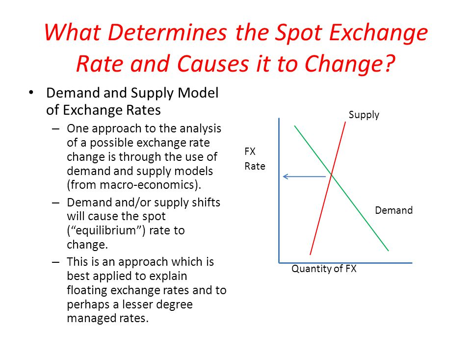 spot exchange rate Remark the above rates are subject to change please contact our foreign currency service counter for applicable rates when making a transaction.