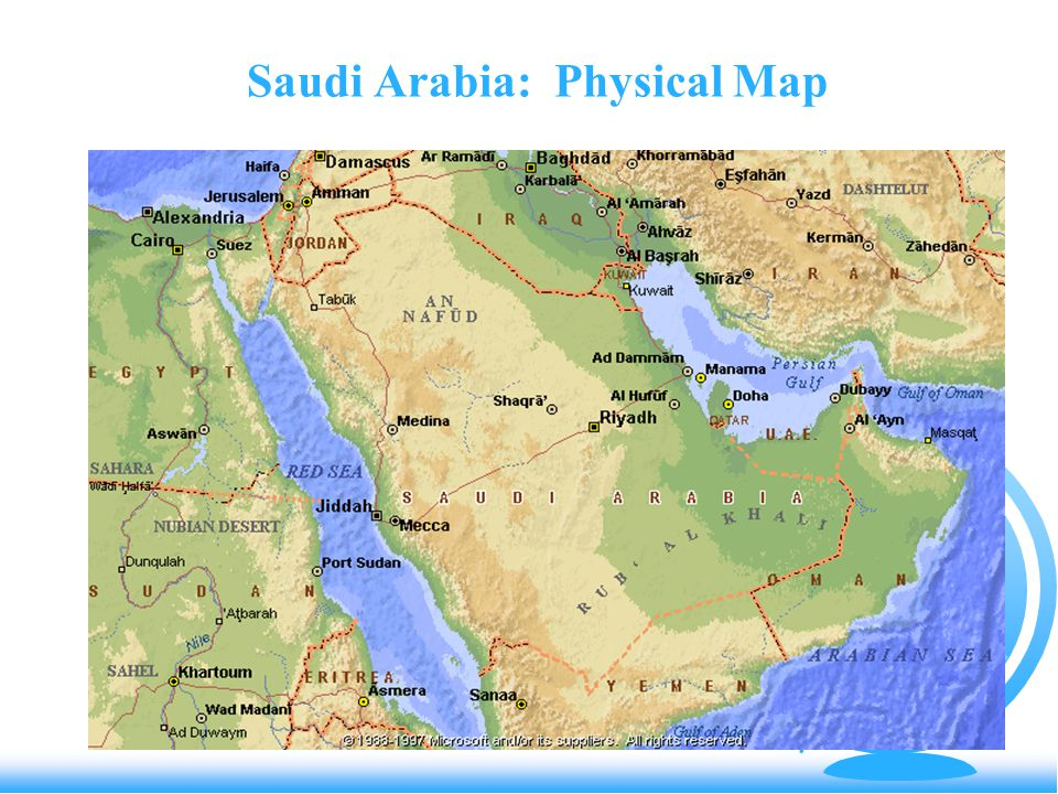 Middle East Background ppt download