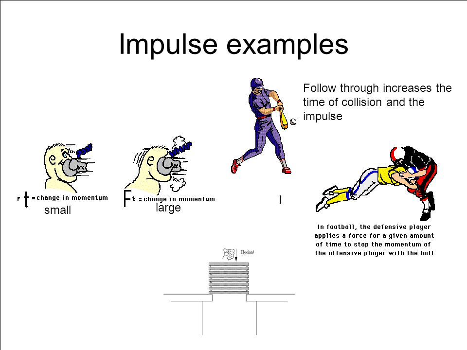 Chapter 6 Momentum Impulse Impulse Changes Momentum ...