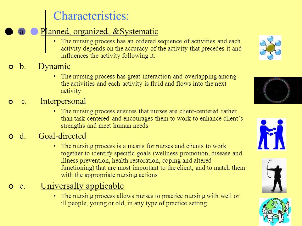 Characteristics: a. Planned, organized, &Systematic b. Dynamic