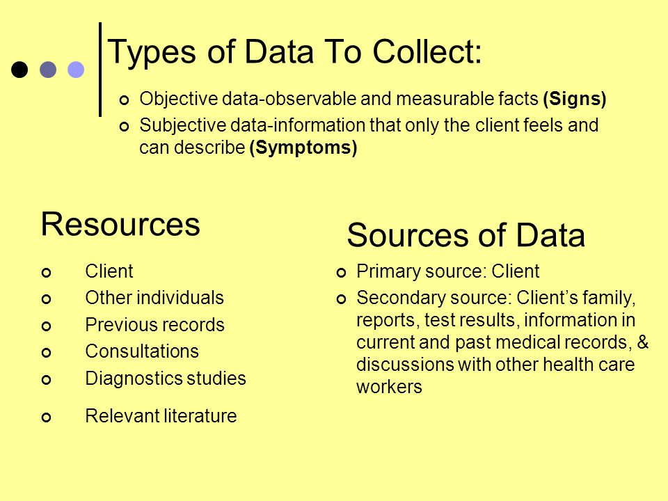 Types of Data To Collect: