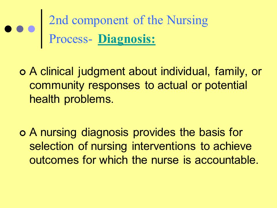 2nd component of the Nursing Process- Diagnosis: