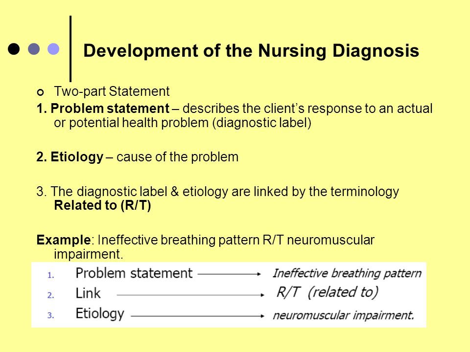 sample of community health nursing problem statement Examples: warning: the competency statements provided  for example, in  the area of psychiatric nursing assessment  problem solving approaches to  develop individual, client- centered plans  in the mental health of communities  17.
