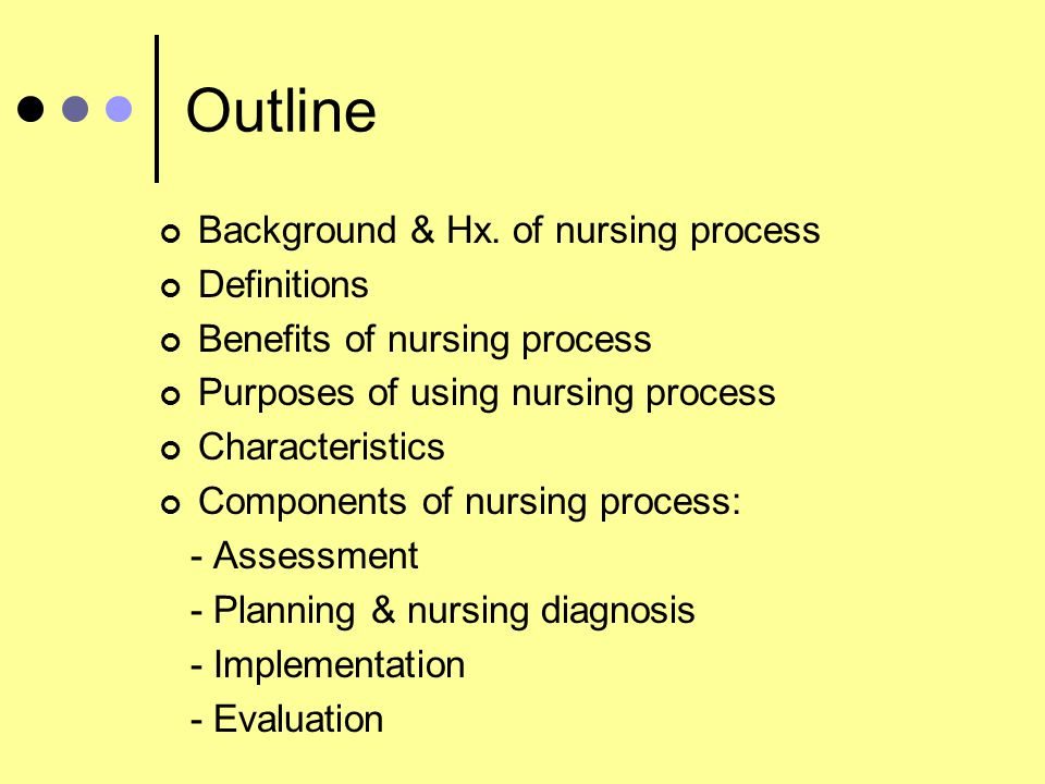 Outline Background & Hx. of nursing process Definitions