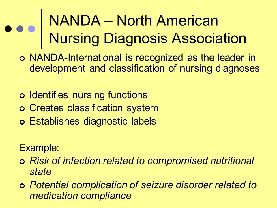 NANDA – North American Nursing Diagnosis Association