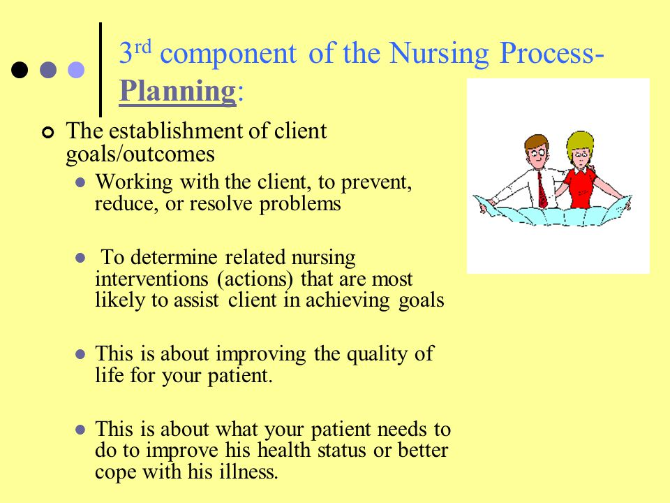 3rd component of the Nursing Process- Planning: