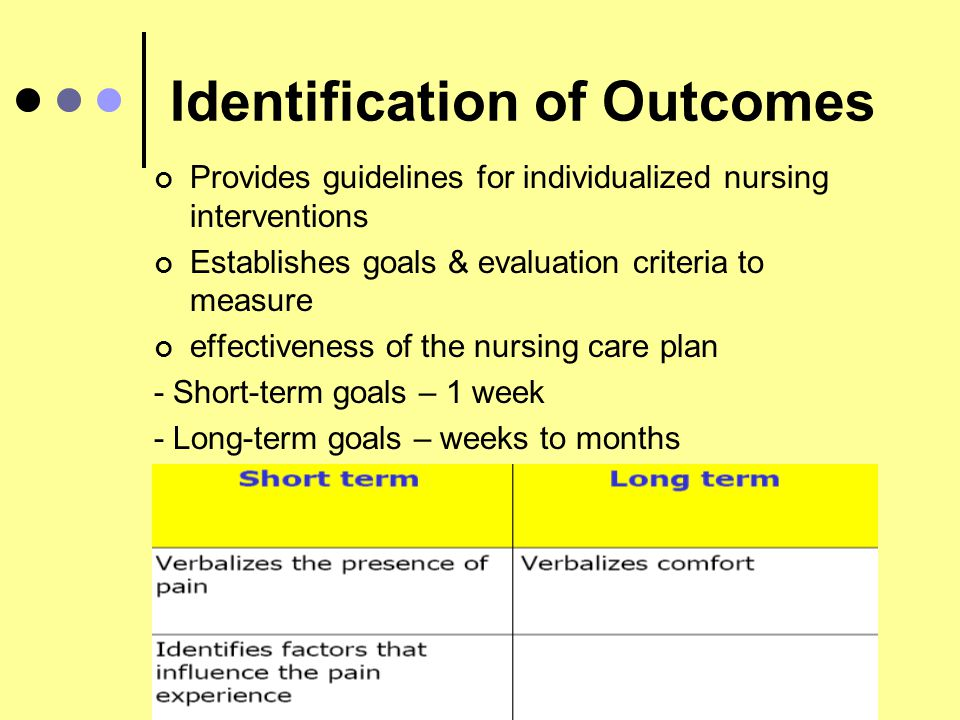 Identification of Outcomes