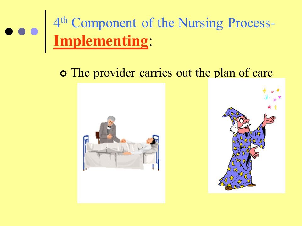 4th Component of the Nursing Process- Implementing: