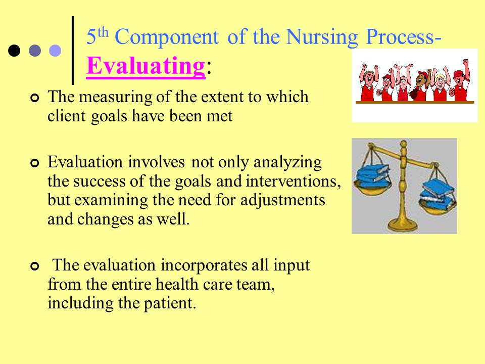 5th Component of the Nursing Process- Evaluating: