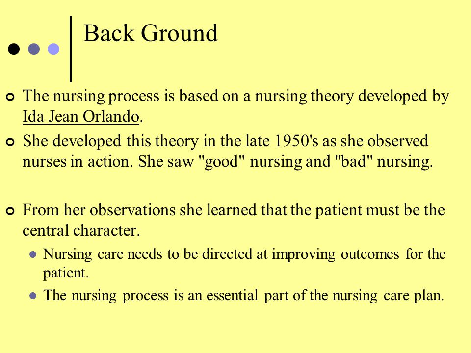 Back Ground The nursing process is based on a nursing theory developed by Ida Jean Orlando.