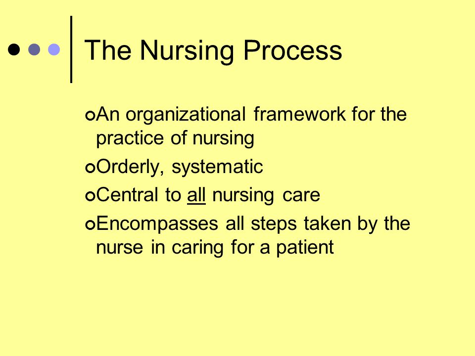 The Nursing Process An organizational framework for the practice of nursing. Orderly, systematic. Central to all nursing care.