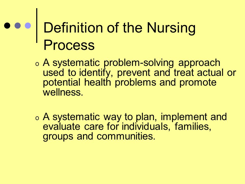 Definition of the Nursing Process