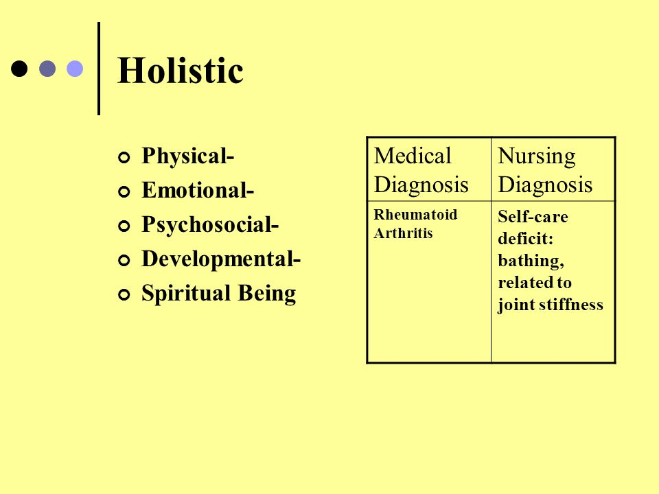 Holistic Physical- Emotional- Psychosocial- Developmental-