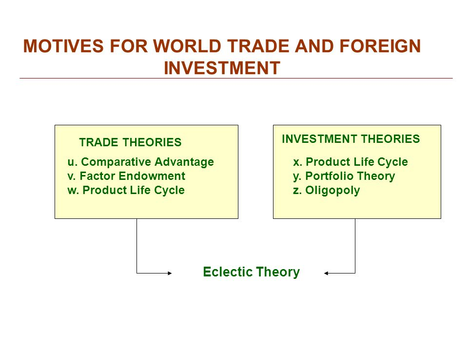 international investment and international trade in the product cycle Al trade and international investment over the past twenty years has chafed from  time to time  product of the hypothesis-building stage of the study this content.