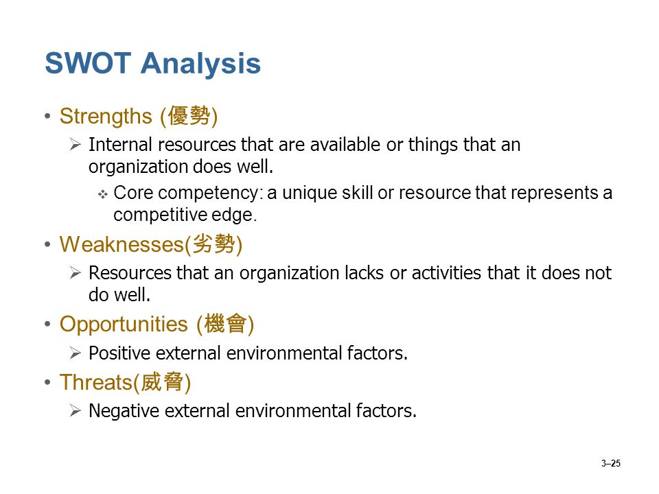 strengths and weaknesses of existing dos based There's a right way and a wrong way to perform a swot analysis insights obtained from an internal analysis of the company's strengths and weaknesses with those from an analysis of external company so it's the best place to look for the existing or new opportunities and.