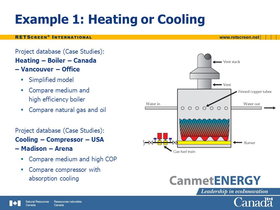 project heating and cooling Project planning manual heating and cooling with heat pumps active oolingc with air-to-water and brine-to-water heat pumps passive cooling with brine-to-water and water-to-water heat pumps waste heat recovery in cooling operation for domestic hot water preparation and swimming pool heating.
