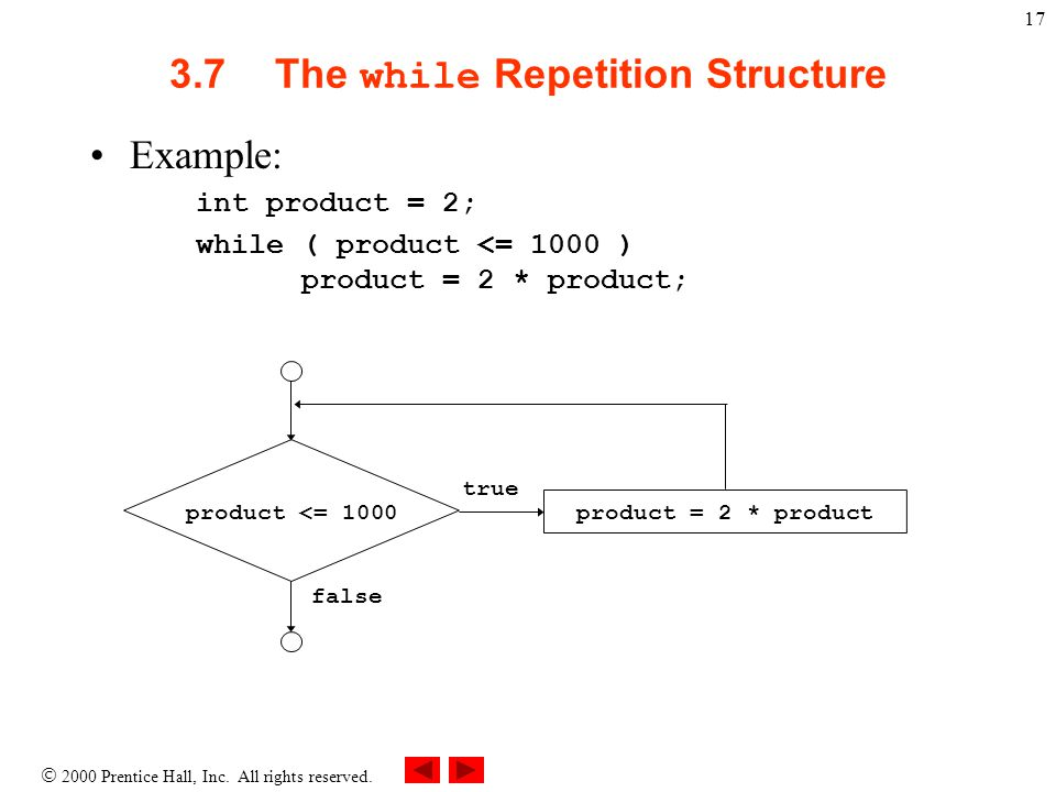 3.7 The while Repetition Structure