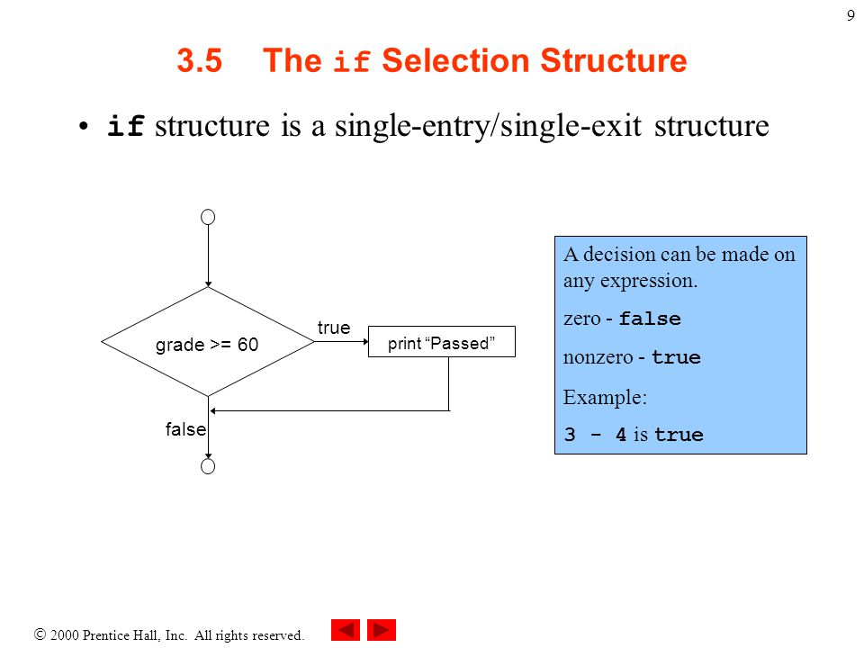 3.5 The if Selection Structure
