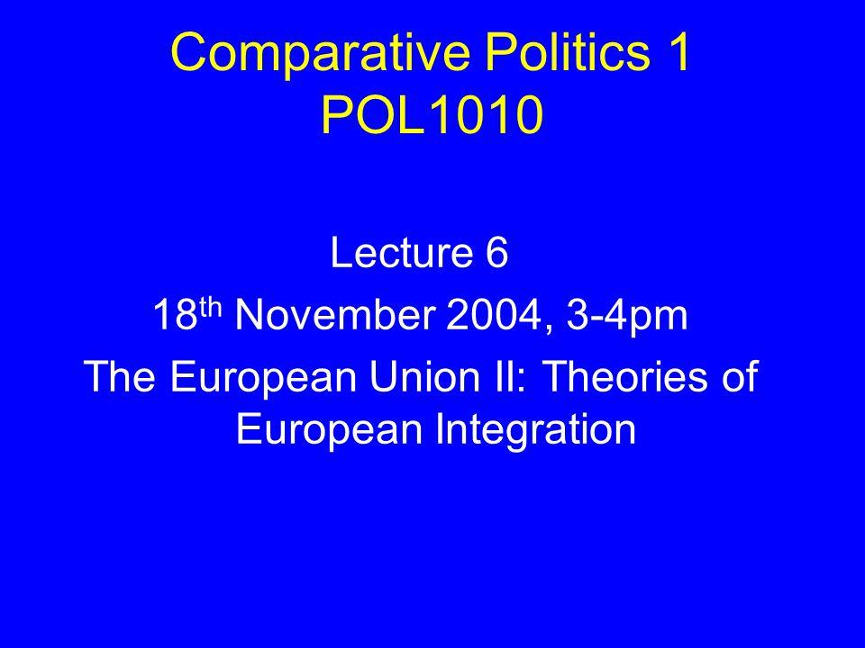 comparitive politics