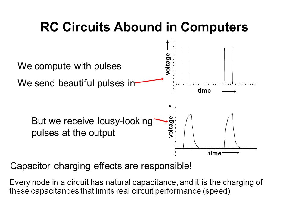 RC Circuits Abound in Computers