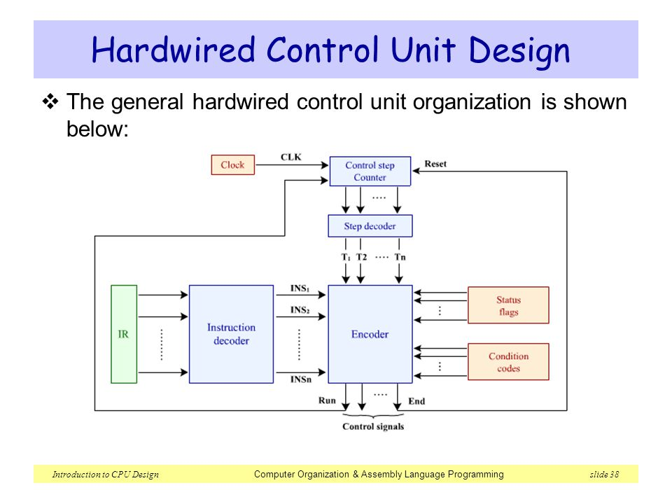 hydraulic solenoid valve wiring with Control Unit Diagram on System  ponents further Dump Trailer Hydraulic Pump furthermore 49ydn 1965 Massey Ferguson Problem Pto Not Engaging also Remote Operated Shut Off Valve Rosov Duties as well Landing Gear Safety Devices.