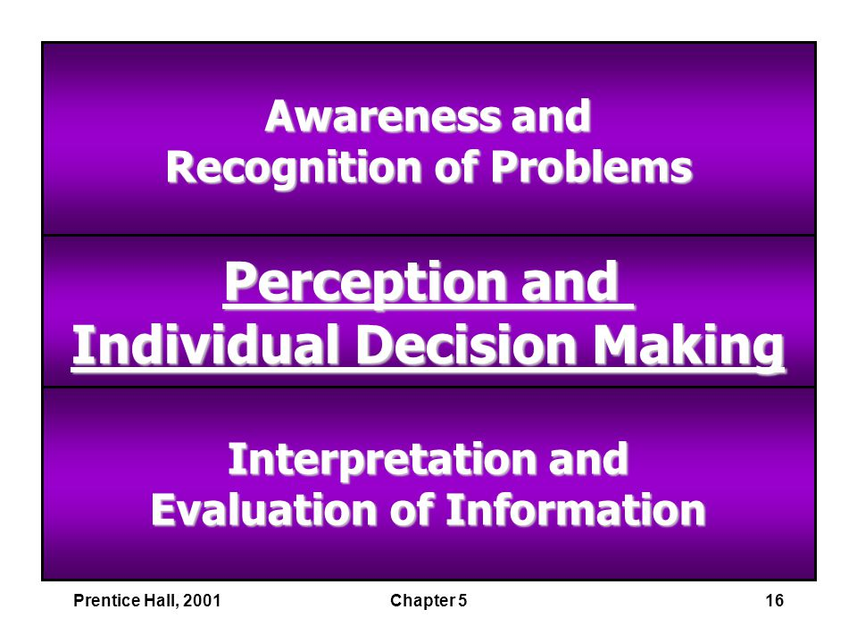 perception and individual decision making mcqs Study 29 chapter 6- perception and individual decision making flashcards from patrick i on studyblue.