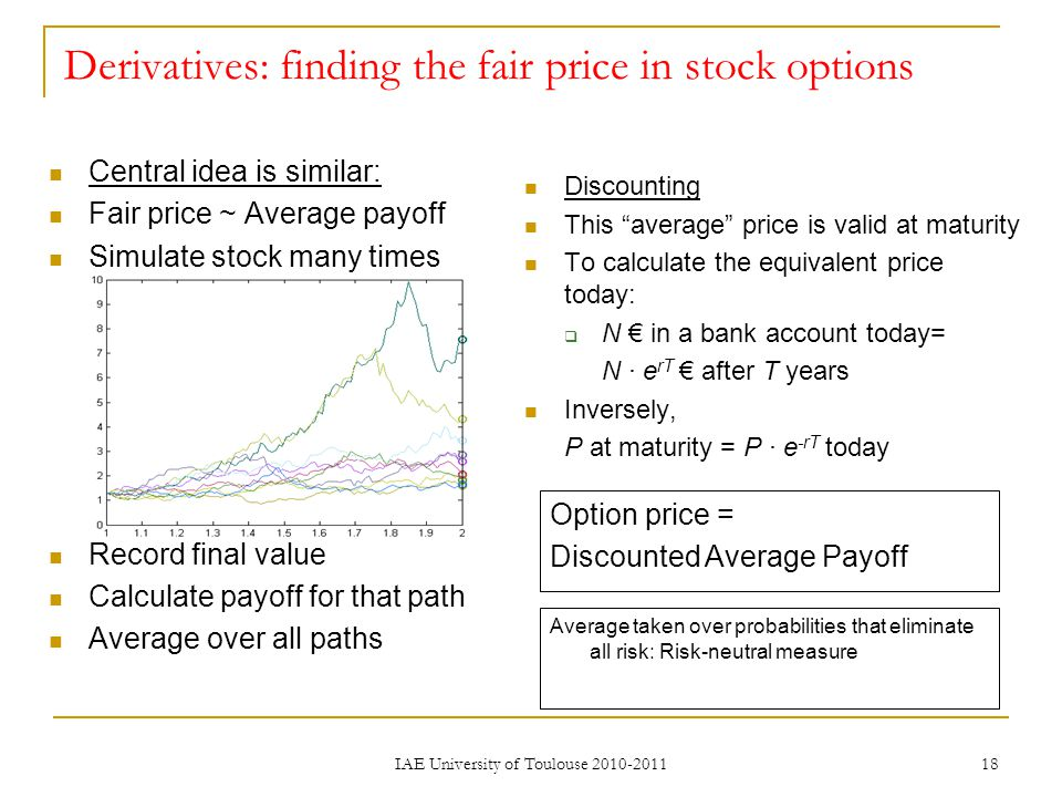 Stock options fair market value