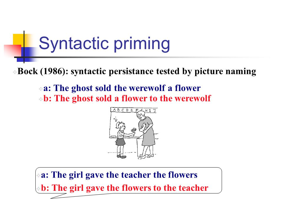 a description of syntactic priming Syntactic priming in spokenproduction: linguistic andtemporal interference spoken picture description syntactic priming and hence evidence for rapid decay of.