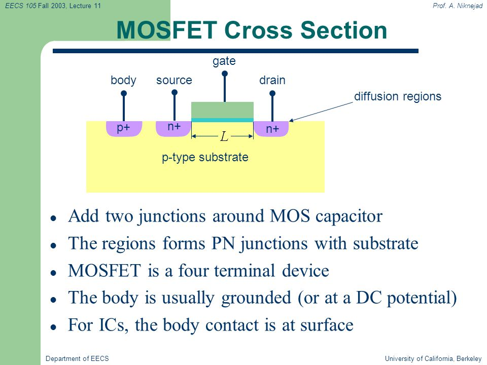 MOSFET Cross Section Add two junctions around MOS capacitor