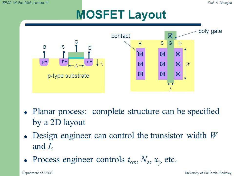 MOSFET Layout poly gate. contact. G. B. S. G. D. B. S. D. p-type substrate. p+ n+ n+