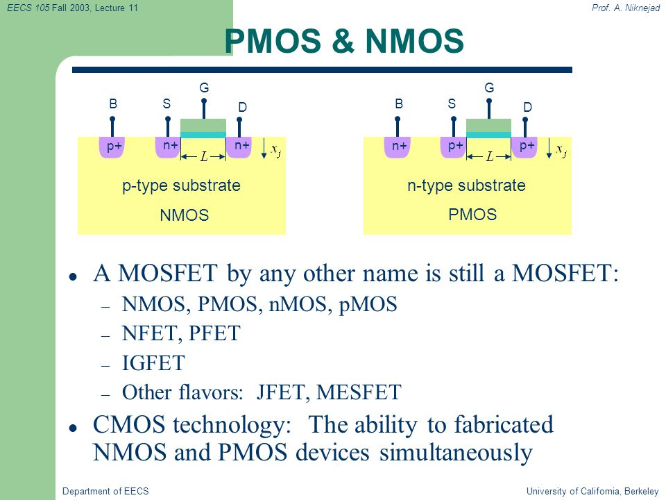 PMOS & NMOS A MOSFET by any other name is still a MOSFET: