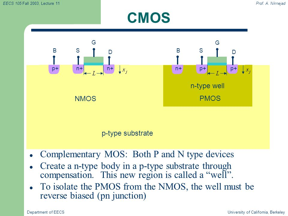 CMOS Complementary MOS: Both P and N type devices
