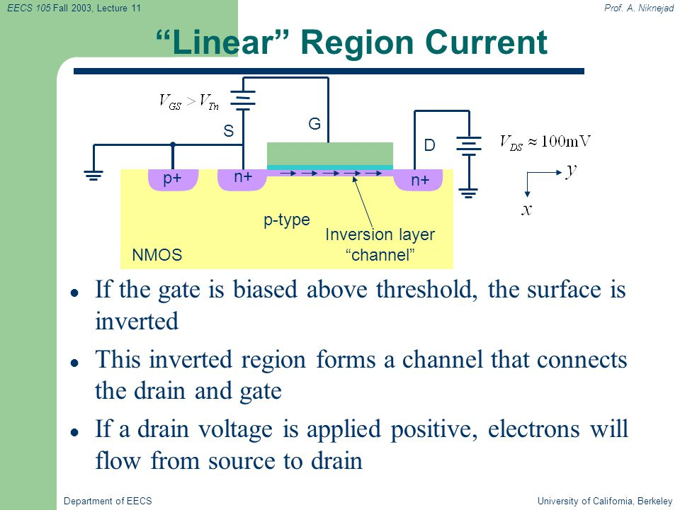 Linear Region Current