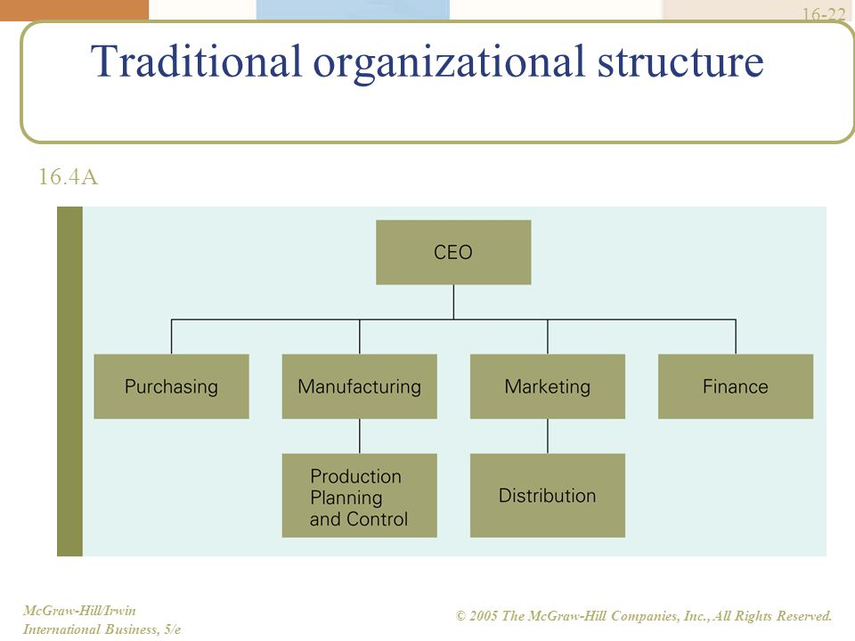 Global Manufacturing And Materials Management Ppt Video