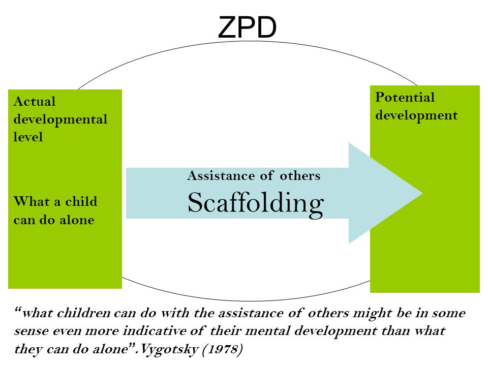 scaffolding definition vygotsky