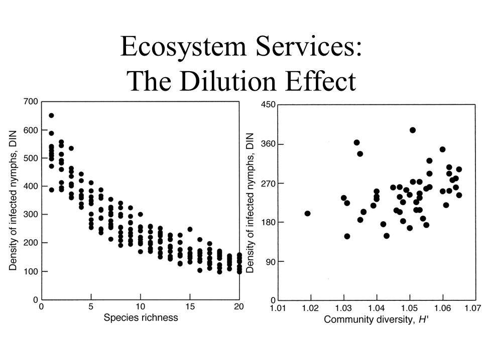 Ecosystem Services: The Dilution Effect