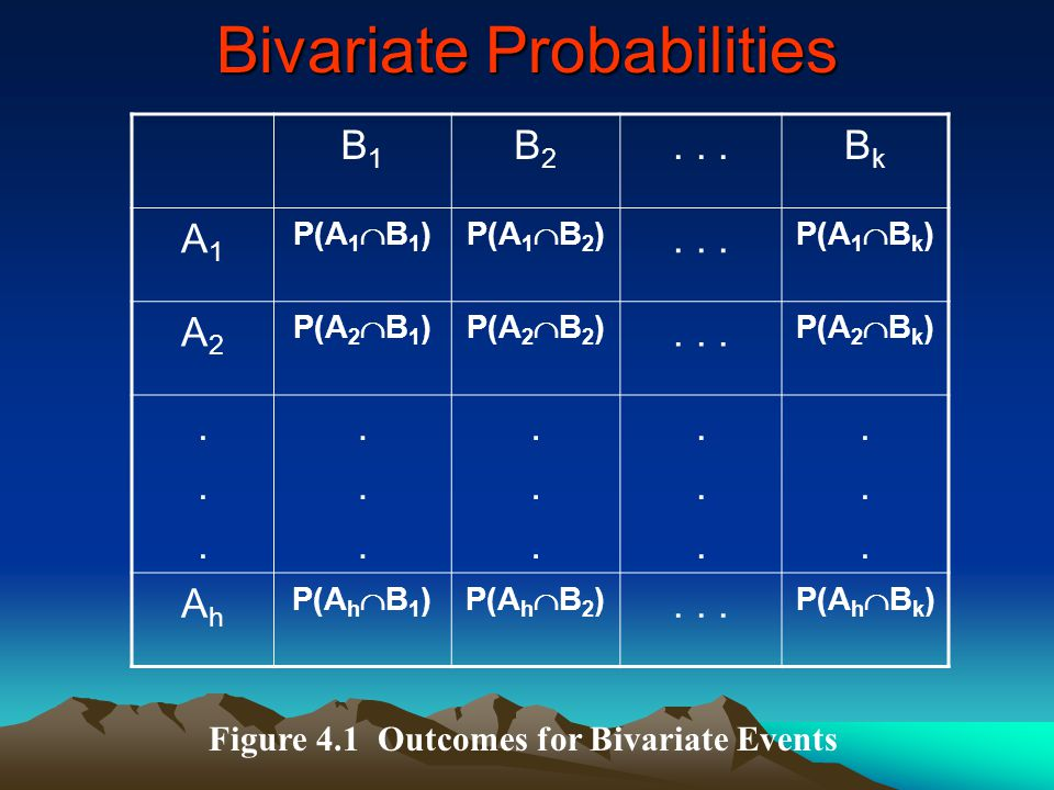 Bivariate Probabilities