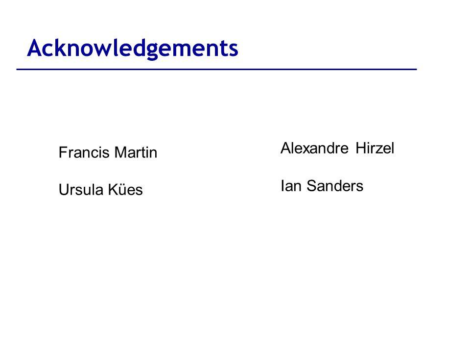 Acknowledgements Francis Martin Alexandre Hirzel Ursula Kües