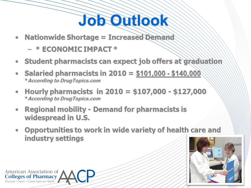 PHARMACY Prescription for a Rewarding Career ppt download – Job Outlook Pharmacy