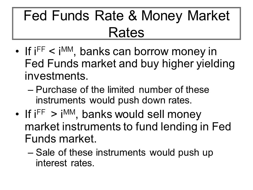 Fed Funds Rate & Money Market Rates