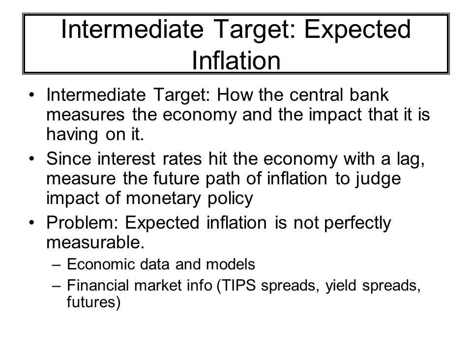 Intermediate Target: Expected Inflation