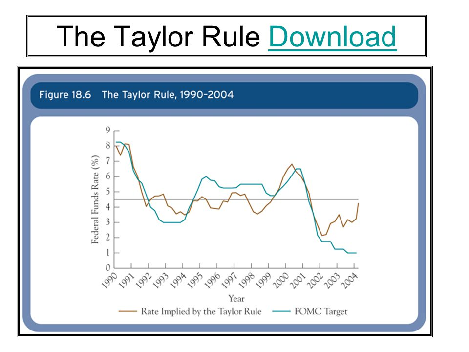 The Taylor Rule Download