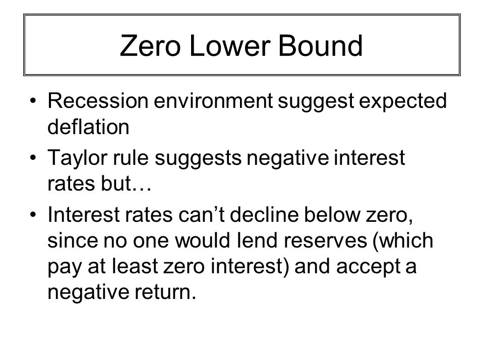 Zero Lower Bound Recession environment suggest expected deflation