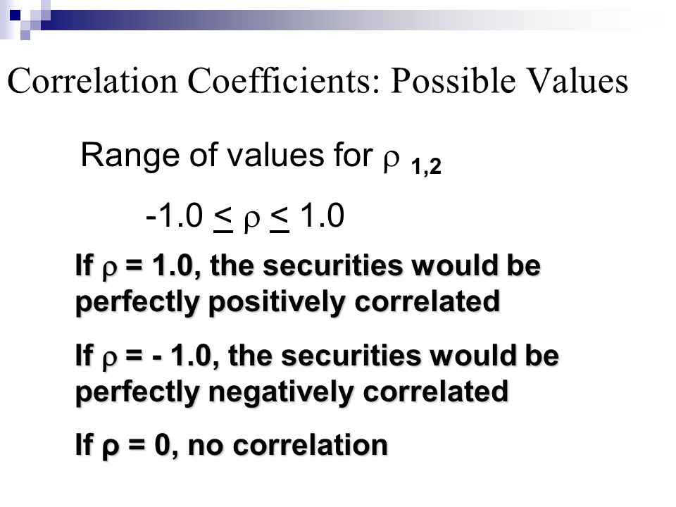 Correlation Coefficients: Possible Values