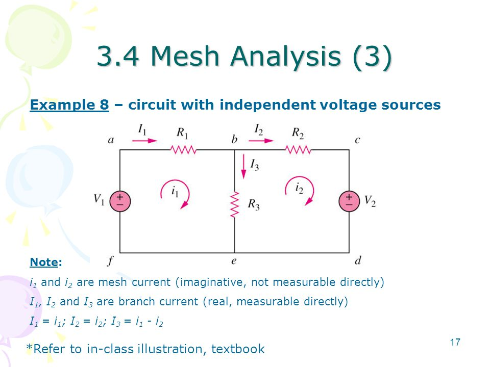 3.4 Mesh Analysis (3) Example 8 – circuit with independent voltage sources. Note: i1 and i2 are mesh current (imaginative, not measurable directly)