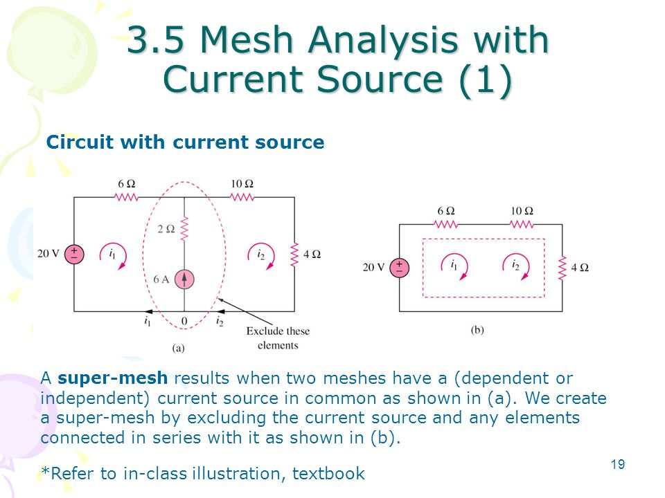 3.5 Mesh Analysis with Current Source (1)
